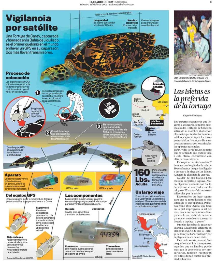 El-Salvador-tracking-2008_Page-3